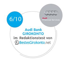 Audi Bank Testergebnis