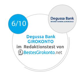 Degussa Bank Testergebnis