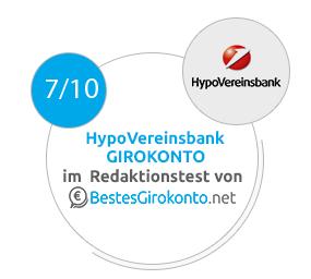 HypoVereinsbank Testergebnis