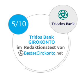 Triodos Bank Testergebnis