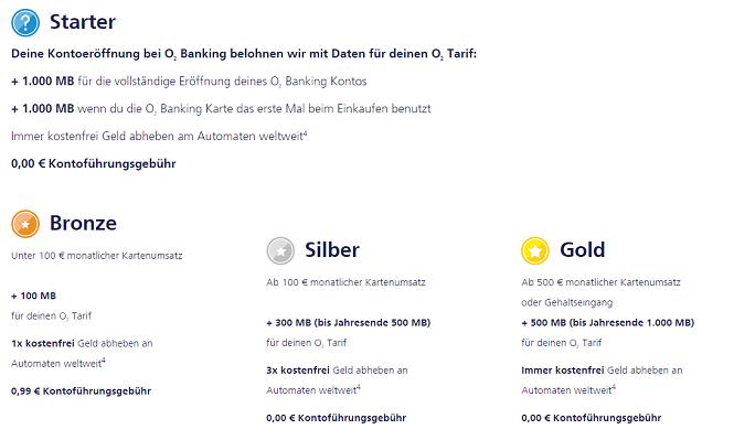 o2 Banking Datenbonus