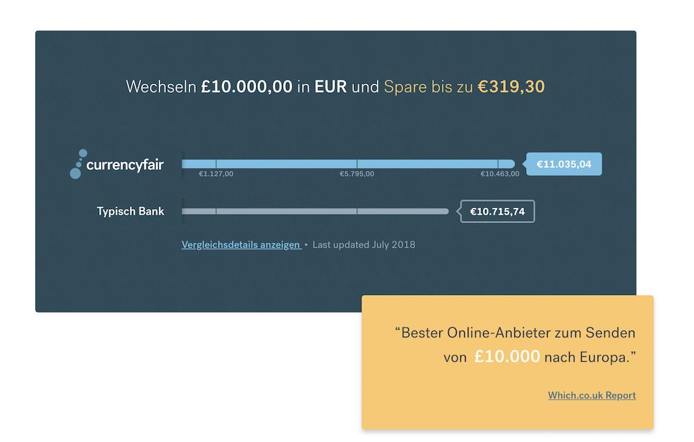 CurrencyFair Erfahrungen von BestesGirokonto.net