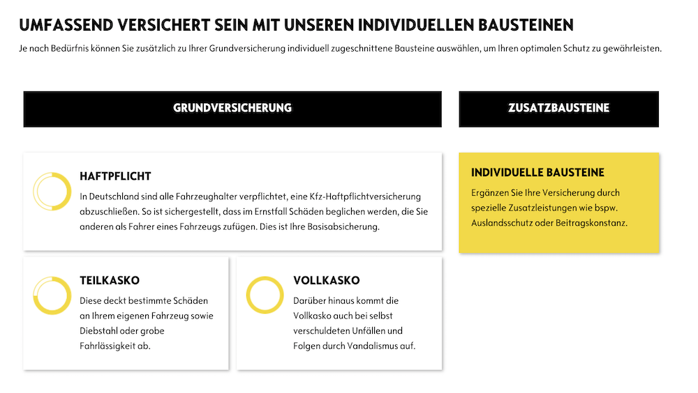 Opel Bank KFZ Versicherung